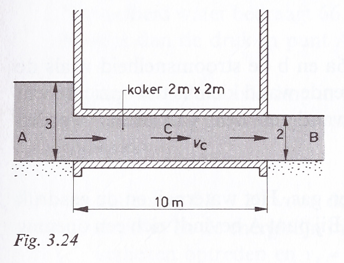 fig3.24