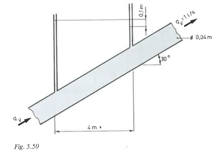 fig5-50
